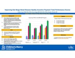 Improving End Stage Renal Disease Quality Incentive Payment Total Performance Scores