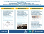 Increasing Rates of Breastmilk Use at Time of Neonatal Intensive Care Unit (NICU) Discharge: An Improvement Project in a Midwest Level IV NICU