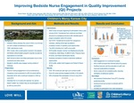 Improving Bedside Nurse Engagement in Quality Improvement (QI) Projects
