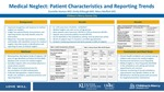 Medical Neglect: Trends in Reporting Practices and Patient Characteristics