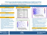 A novel way to describe variation in antibiotic use