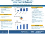 Virtual Child Neurology Education During COVID-19 and Beyond