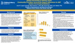 Autism screening in primary care: Community providers incorrectly report adherence to AAP autism screening guidelines