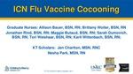 ICN Flu Vaccine Cocooning by Allison Bauer BSN, RN; Brittany Wolter BSN, RN; Jonathan Rind BSN, RN; Maggie Butaud BSN, RN; Sarah Dumovich BSN,RN; Tori Weishaar BSN, RN; and Karli Wittenbach BSN, RN