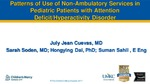 Patterns of use of non-ambulatory care services in patients with attention-deficit/hyperactivity disorder